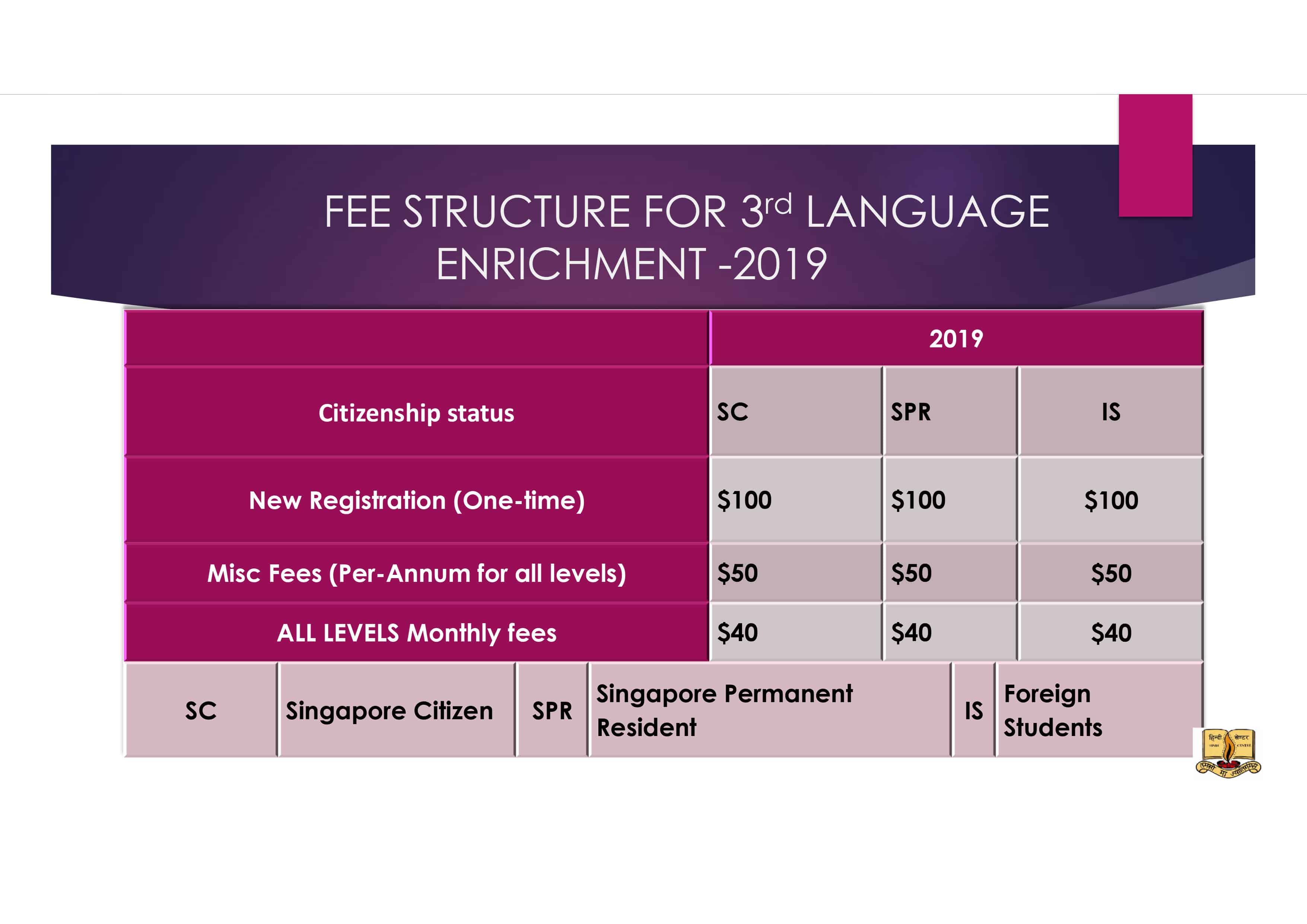 FEE-STRUCTURE-FOR-3rd~2019