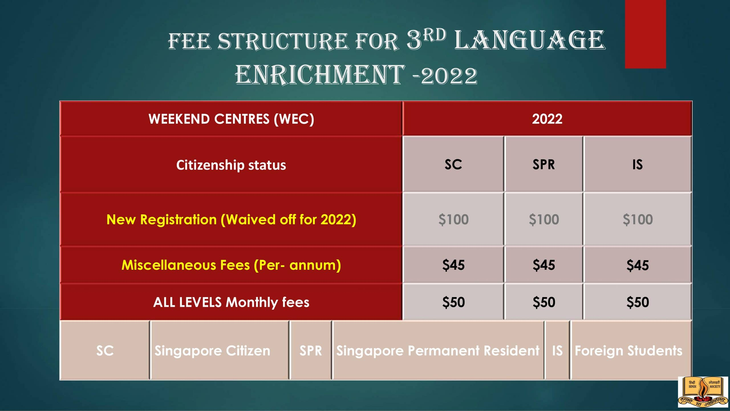 HSS 3rd LANGUAGE FEE STRUCTURE-2022
